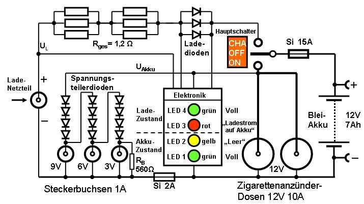 http://www.normei-weinheim.de/tech/E_Station_b02.jpg