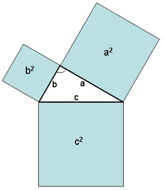 satz de pythagoras erklären